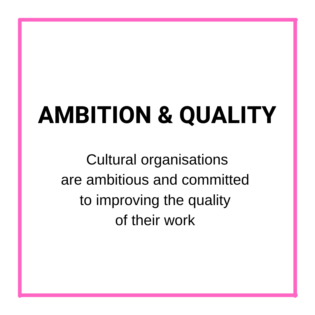 Image of a square with the words Ambition and Quality